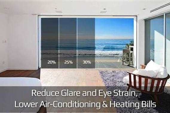 Reduce Glare, eye strain, reduce energy costs, air-conditioning runs more efficient
